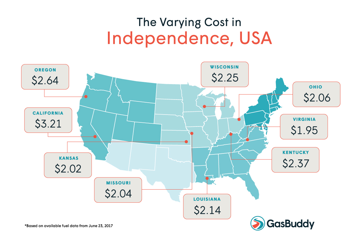 Red, White & Fuel: What\'s the Cost in Independence, USA? - GasBuddy ...