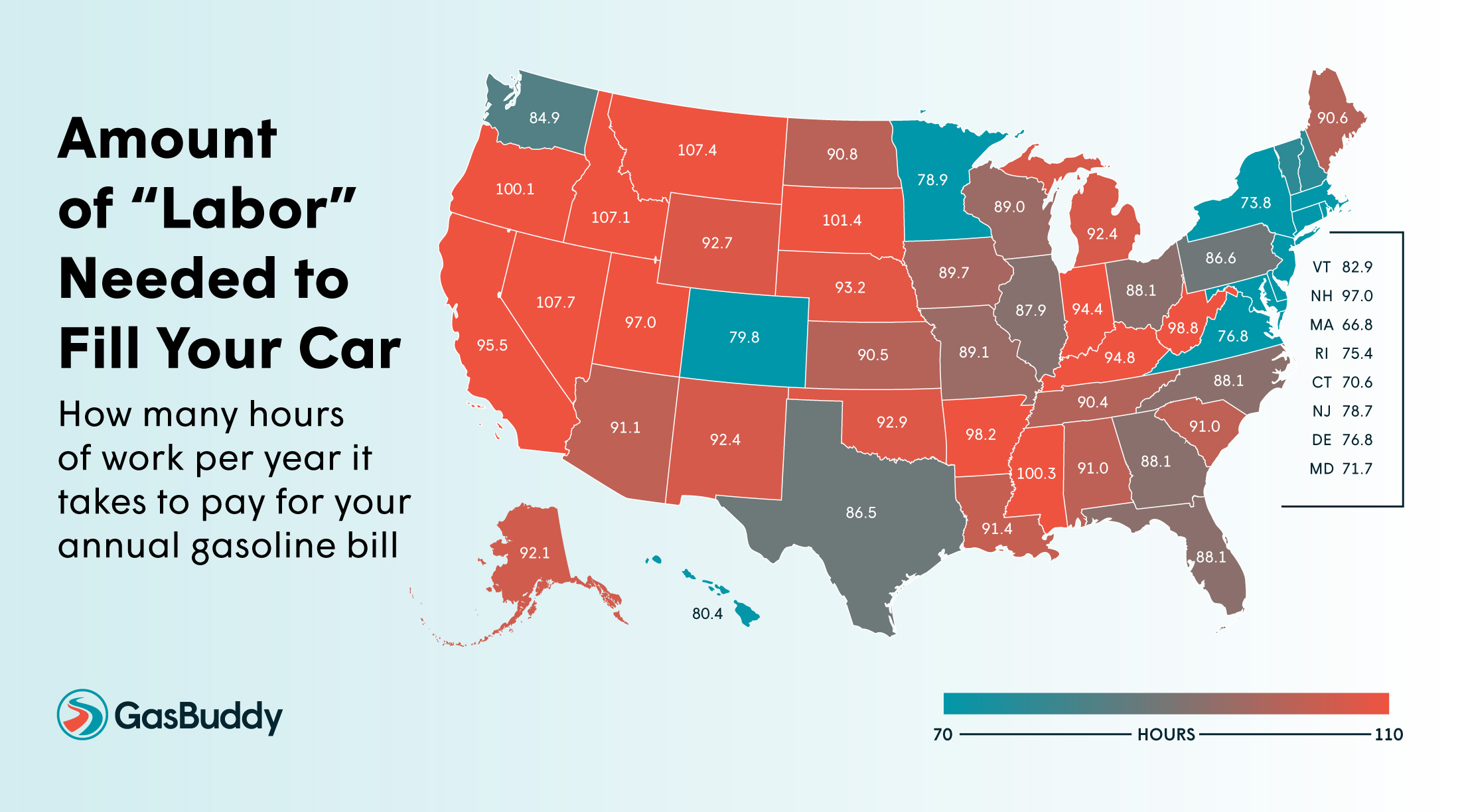 Labor Day Gas Prices Lowest in 3 Years; This Is How Much ...